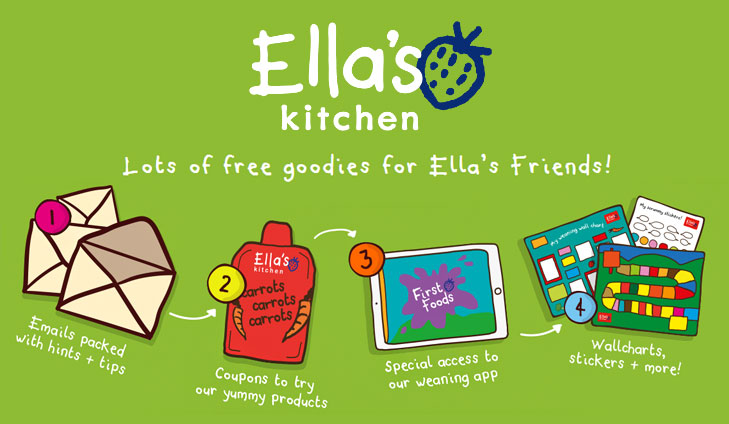 Free goodies for Ella's Friends - Coupons, stickers & more!